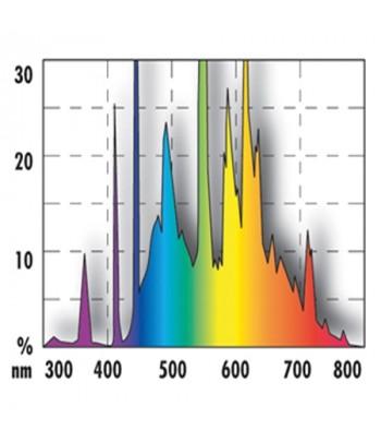 Лампа JBL Solar Tropic T5 Ultra