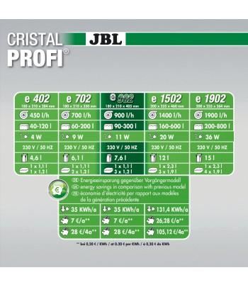 Внешний фильтр JBL CristalProfi e902