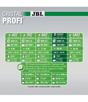 Внешний фильтр JBL CristalProfi e1502