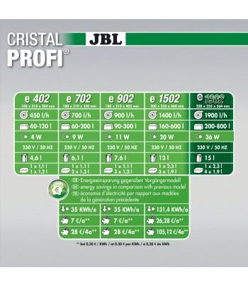 Внешний фильтр JBL CristalProfi e1902