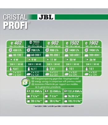 Внешний фильтр JBL CristalProfi e702