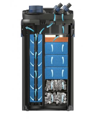 Внешний фильтр Oase Biomaster Thermo 600 с терморегулятором